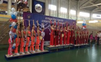 Шестеро спортсменов НЦВСМ примут участие в чемпионате Европы по спортивной аэробике